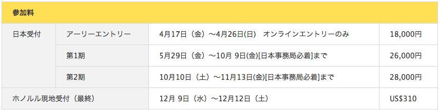 151207 ホノルルマラソン2015参加料