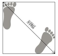 組手構えの足の位置