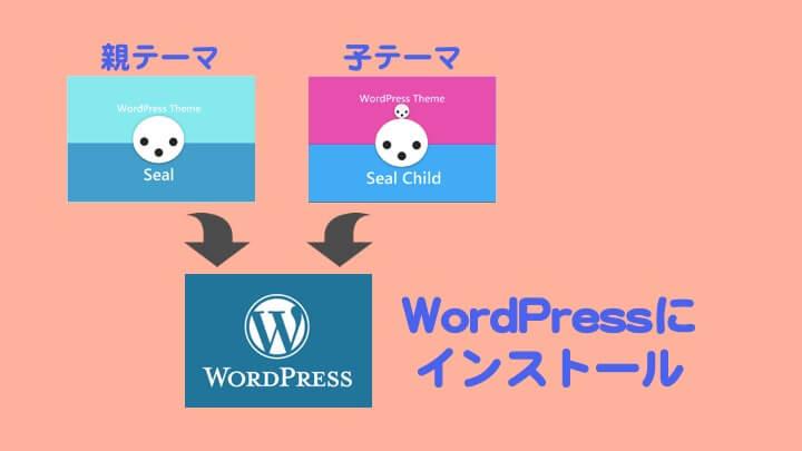 WordPress テーマ Sealをインストール