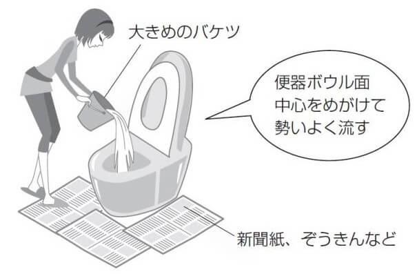 災害時のトイレの流し方