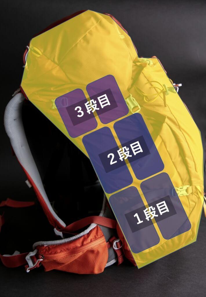 ザックのパッキング方法 原則3